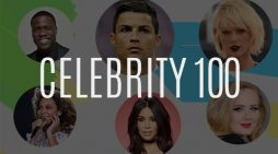 Top 100 Celebrities In The World – 2018