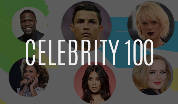 Top 100 Celebrities In The World